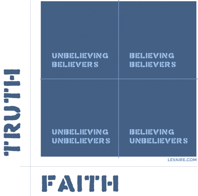 believers matrix